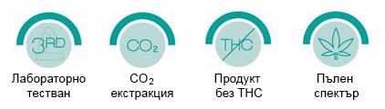 Предимства на CBD масло на Cibdol