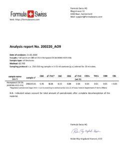 Резултати от проведени анализи на 5% CBD FORMULA SWISS, органик, в конопено олио