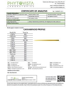 Harmony сертификат за вейп - април 2020