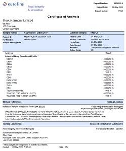 Harmony сертификат - май 2020